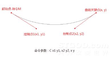 H5动效的常见制作手法
