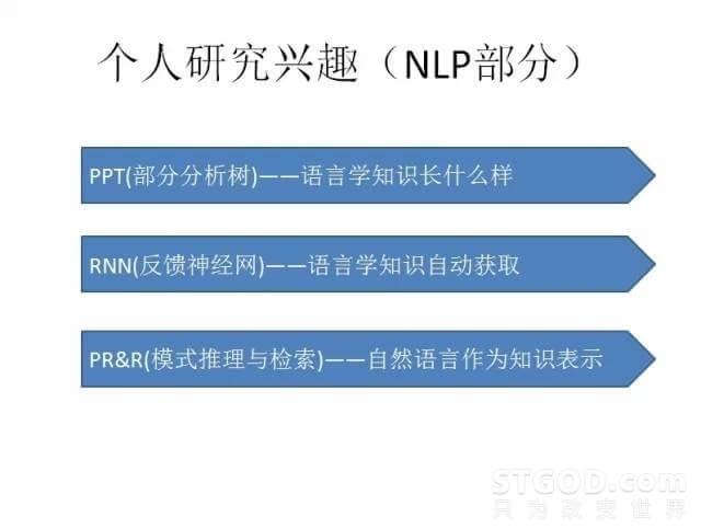 自然语言处理与人工智能