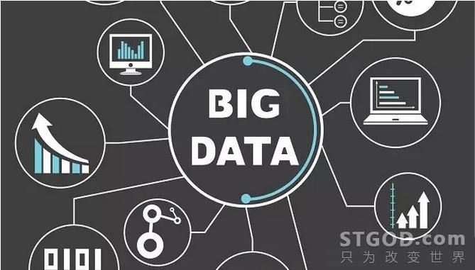 抢当大数据科学家,5大特质你有吗?