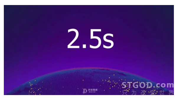 1207亿元背后:阿里数据生态首度曝光