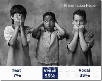 三个演讲技巧使你的演讲更成功