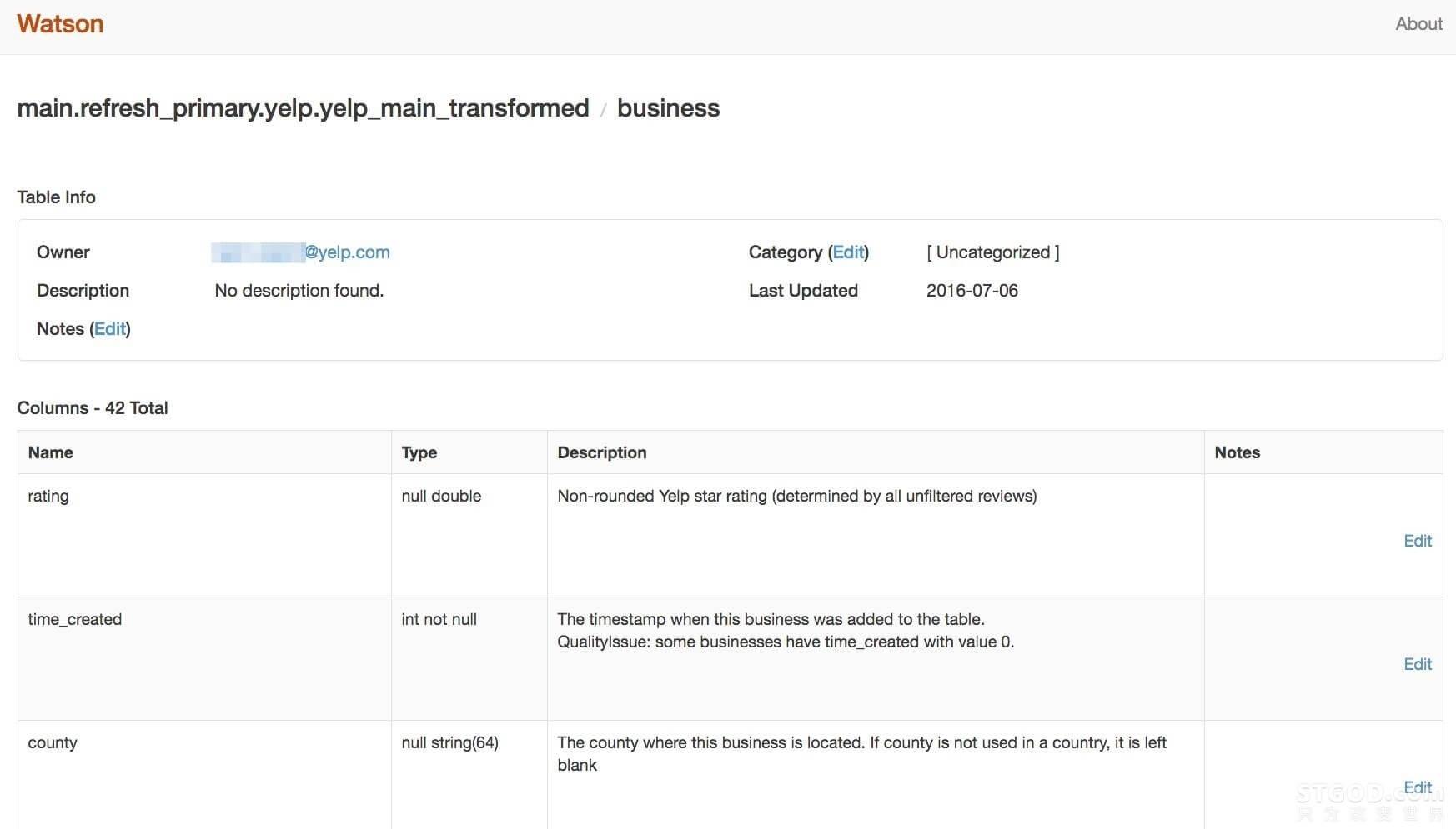 每天处理几十亿条消息:Yelp的实时数据管道