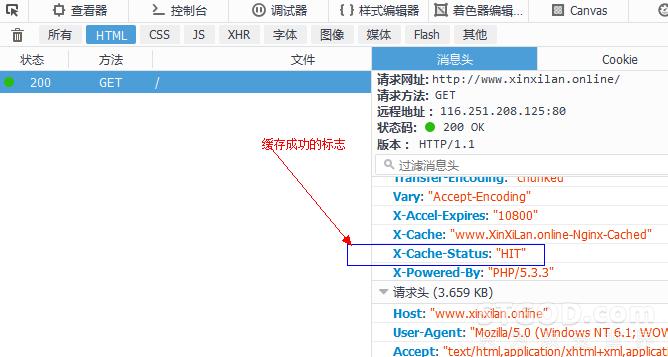 动态PHP电商网站伪静态的 Nginx反向代理Cache缓存终极设置