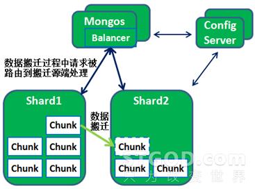 数据存储软件系统关键技术概述