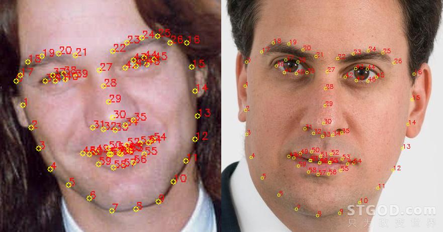 """如何用200行Python代码""""换脸"""""""