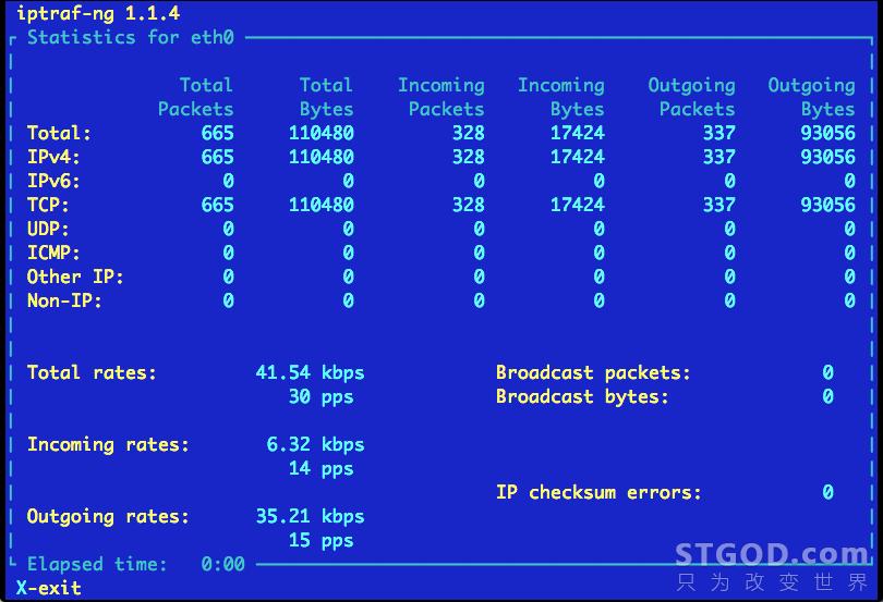4个Linux下网络流量实时监控工具