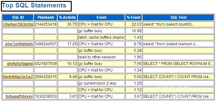 全局在胸:善用性能工具进行SQL整体优化